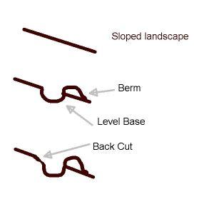Swale Basic